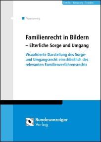 Familienrecht in Bildern - Elterliche Sorge und Umgang